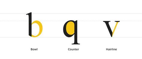 The Basics Of Typography Make Lemonade