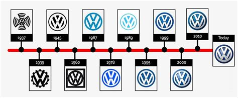 volkswagen logo 2017 vw logos design 12 000 vector logos