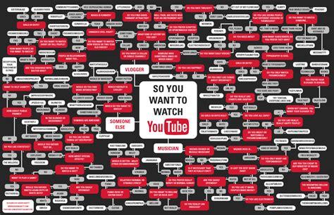 graphics design youtube video graphic design karen kavett