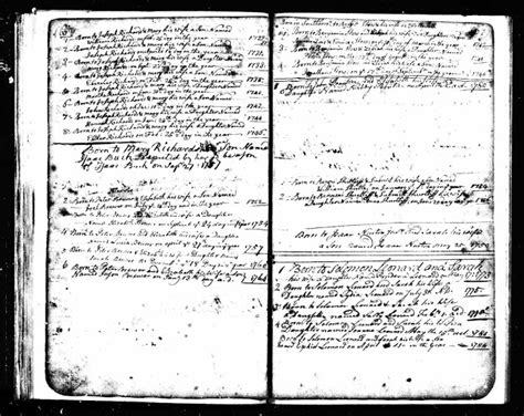 Birth Record Search Vital Records Family History Genealogy Find Vital Records