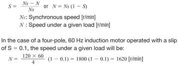 speed of motor formula ac motor glossary of terms