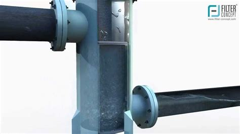 auto cleaning filter for pulp auto backflush self cleaning filter self cleaning filter systems