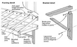 awning construction details building a shed roof canopy homebuilding