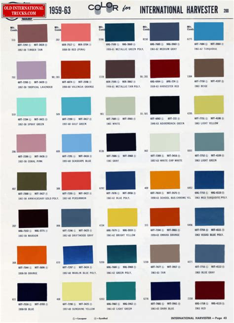 colour charts international truck parts