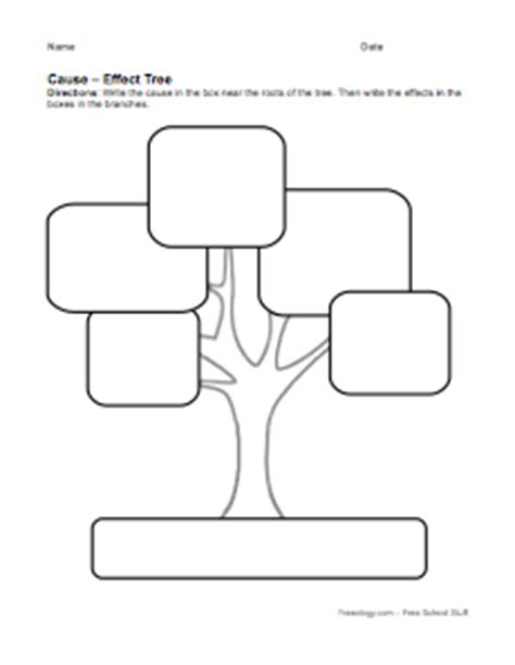 tree graphic organizer template cause effect tree chart freeology