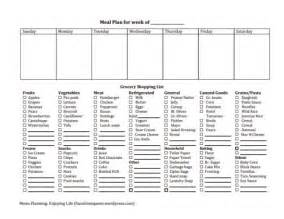 meal planning template with grocery list organization