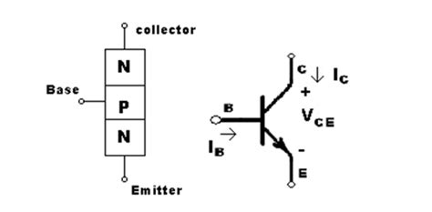 bipolar transistor zener zener schematic symbol zener free engine image for user manual
