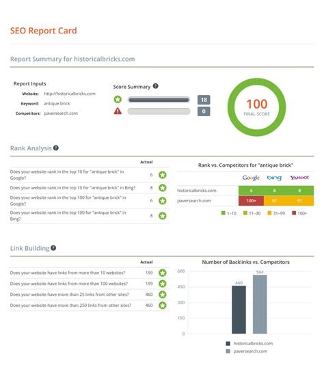 dental record card audit template 25 powerful website audit tools you should check out