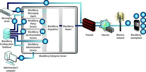 reset blackberry using command prompt run loader exe resettofactory adamanager