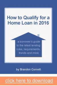 qualified mortgage housing research and insight