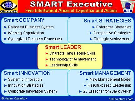 Mba Form Jokes by Pin Mba Leadership Jokes Management Buzzwords Corporate