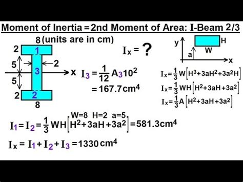 how to find moment of inertia of i section mechanical engineering ch 12 moment of inertia 45 of 97