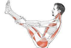 boat pose injury major muscles on the front of the body yoga pain
