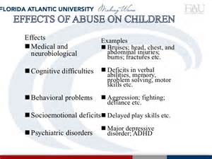 Fighting Blindness Recognizing And Responding To Physical Child Abuse