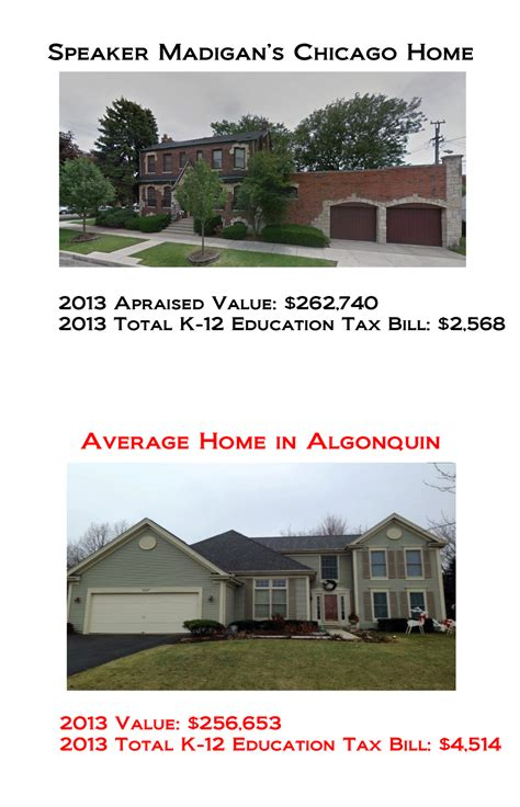 Il Property Tax Records Illinois Property Tax Bill Images