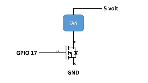 pi 3 fan control variable speed fan for pi using pwm