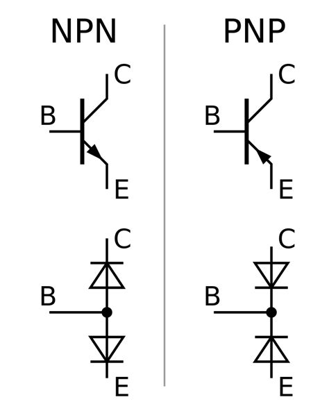 how to transistor npn or pnp 28 images understanding power electronics power bjt the answer