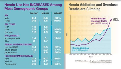 opiophilia heroin in the united states where does it island heroin crisis worsens as deaths in u s skyrocket
