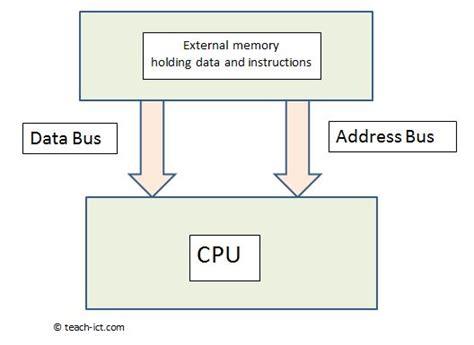 tutorialspoint microprocessor 8085 cpu architecture