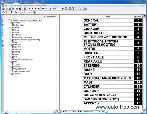 free online car repair manuals download 2000 toyota ipsum regenerative braking forklift parts diagram forklift free engine image for user manual download