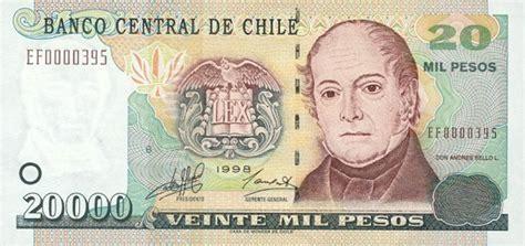 Chilean Peso CLP Definition   MyPivots