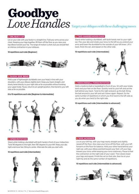workout lower back handles most popular workout