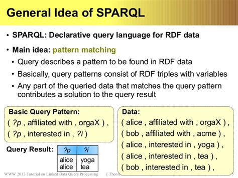 pattern query language tutorial quot linked data query processing quot part 2