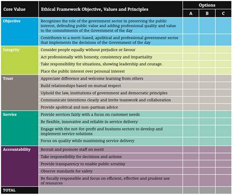 raci chart template gt gt 19 beaufiful service matrix
