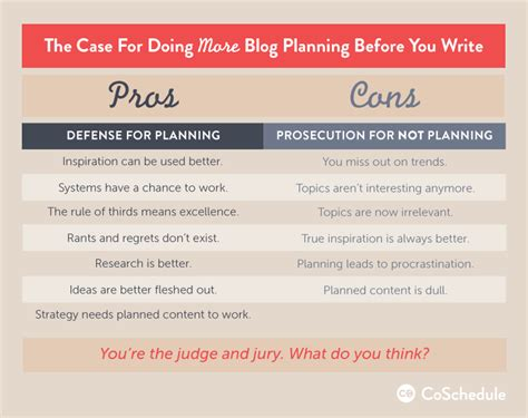 blogger help how planning your blog content can help you get more done