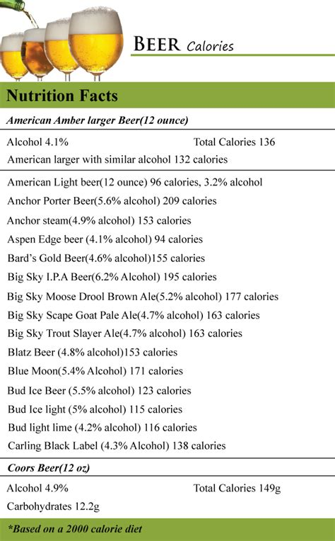 how many carbs in bud light lime budweiser beer nutrition facts besto blog