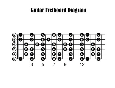 wiring diagram for electric guitar wiring wiring and