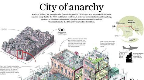 Hong kong kowloon walled city anarchy buildings cities