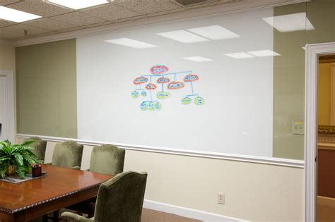 office board design it s okay to mark on the walls