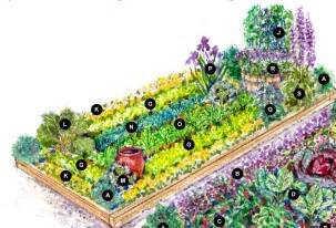 Large Vegetable Garden Layout Large Colorful Vegetable Garden Plan Cottage Garden Living