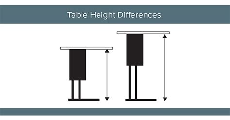 bar height side table standard vs counter vs bar height tables nbf