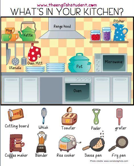 Is Kitchen A Noun by Esl Vocabularies Esl Nouns Esl Kitchen Learn Http Www Learningenglish Uk