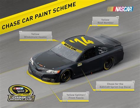 NASCAR To Add Special Flare To Cars Who Make Chase