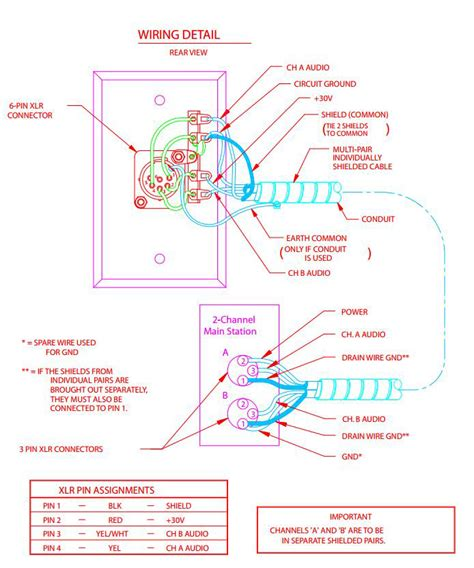 upright scissor lift wiring diagram for circuit diagram
