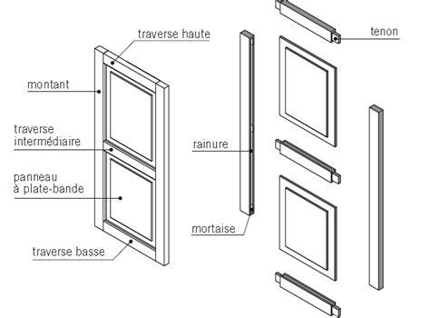remplacer un bloc porte 4711 remplacer un bloc porte obasinc