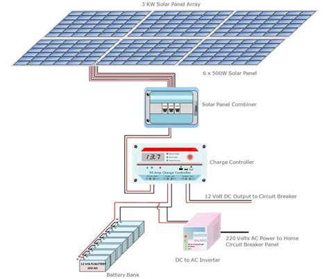 how to calculate the solar panel requirement best 25 solar power system ideas on solar power solar power energy and used solar