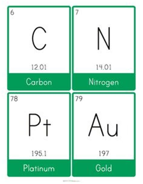 customizable and printable periodic table worksheet printable and customizable chemistry periodic table of the