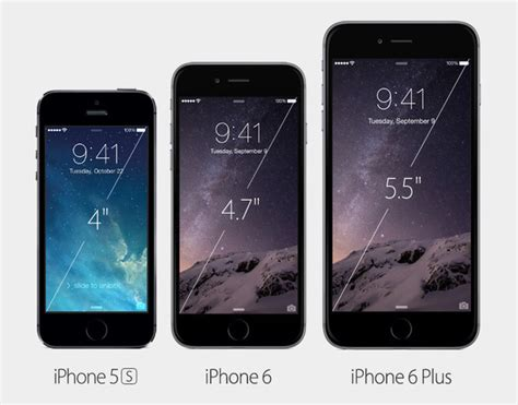Apple iPhone 6 & iPhone 6 Plus features, specifications, photos and release date Tech Feature