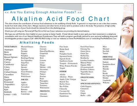 printable alkaline recipes alkaline food chart