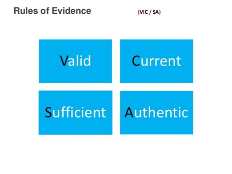 design elements for quality assessment elements of a quality assessment system