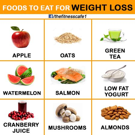10 Best Foods For Losing Weight After A Baby by What Are The Most Effective Foods For Burning Calories And