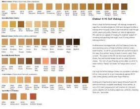 skin color chart nt what s considered quot skinned quot in american