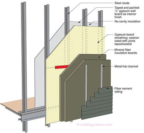 structural insulated panel home kits structural insulated panel home kits minarc s