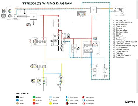 ttr 225 wiring diagram ttr 225