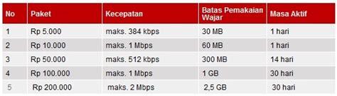 midnight dengan anonytune telkomsel bdm perbandingan harga paket internet telkomsel flash