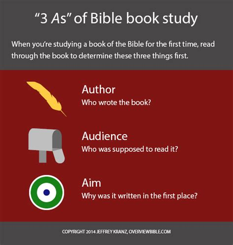 3 things to look for when you start studying the bible
